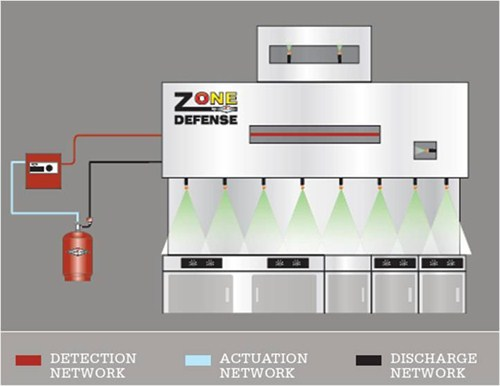 ZD-Diagram_500x386